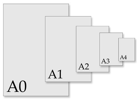 paper-sizes