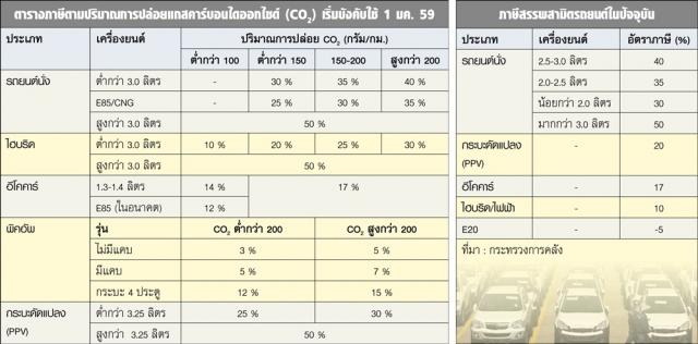 car-tax-2016-01